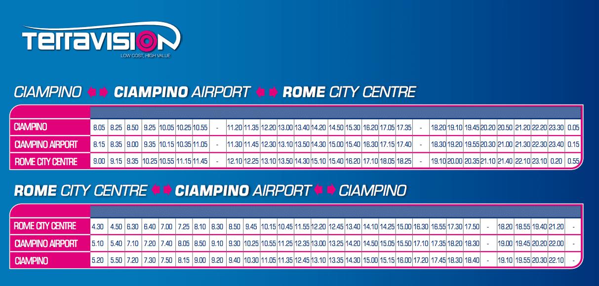 Bus rome vliegveld naar centrum