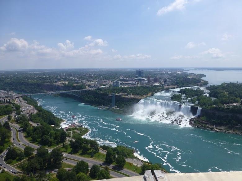 Niagara Falls vs kant