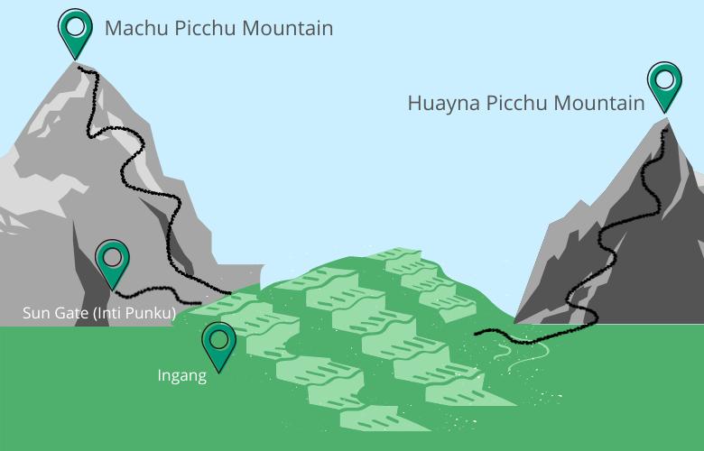 Machu picchu beklimmen